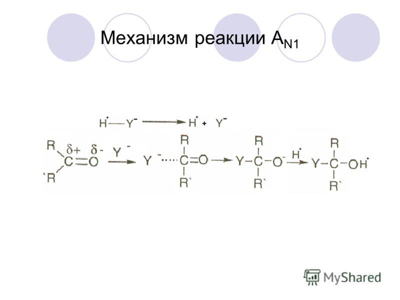 Механизм реакции A N1