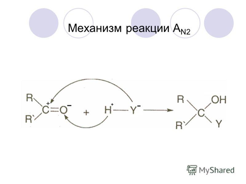 Механизм реакции A N2