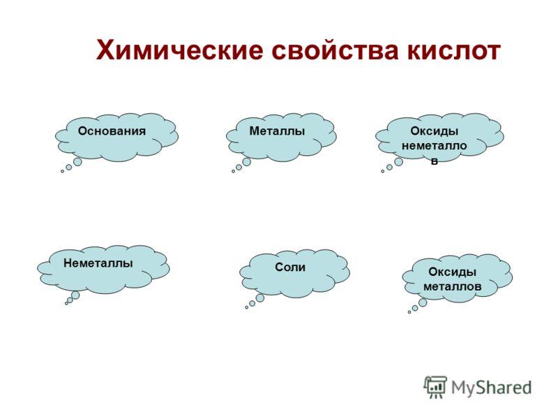 Презентация Реакции Ионного Обмена