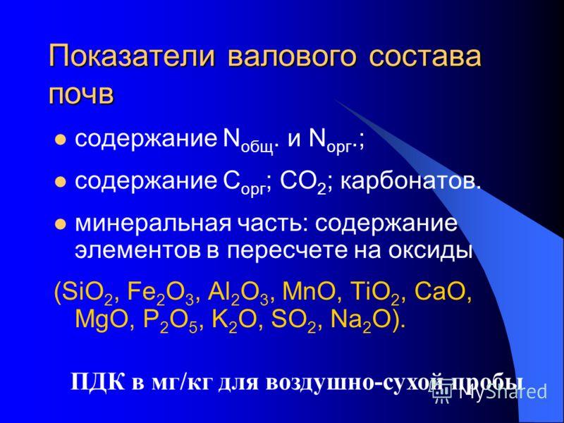 Показатели валового состава почв содержание N общ. и N орг.; содержание С орг ; СО 2 ; карбонатов. минеральная часть: содержание элементов в пересчете на оксиды (SiO 2, Fe 2 O 3, Al 2 O 3, MnO, TiO 2, CaO, MgO, P 2 O 5, K 2 O, SO 2, Na 2 O). ПДК в мг