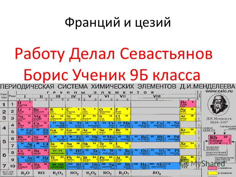Франций и цезий Работу Делал Севастьянов Борис Ученик 9Б класса