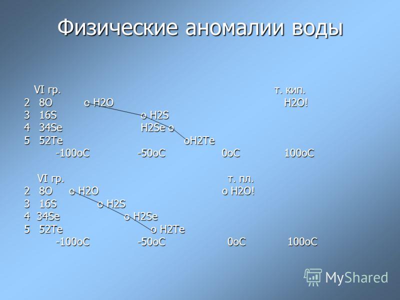 Физические аномалии воды VI гр. т. кип. VI гр. т. кип. 28О о H2O H2O! 316S o H2S 434Se H2Se o 552Te оH2Te -100oC -50oC 0oC 100oC -100oC -50oC 0oC 100oC VI гр. т. пл. VI гр. т. пл. 28О о H2O о H2O! 316S o H2S 4 34Se о H2Se 552Te o H2Te -100oC -50oC 0o