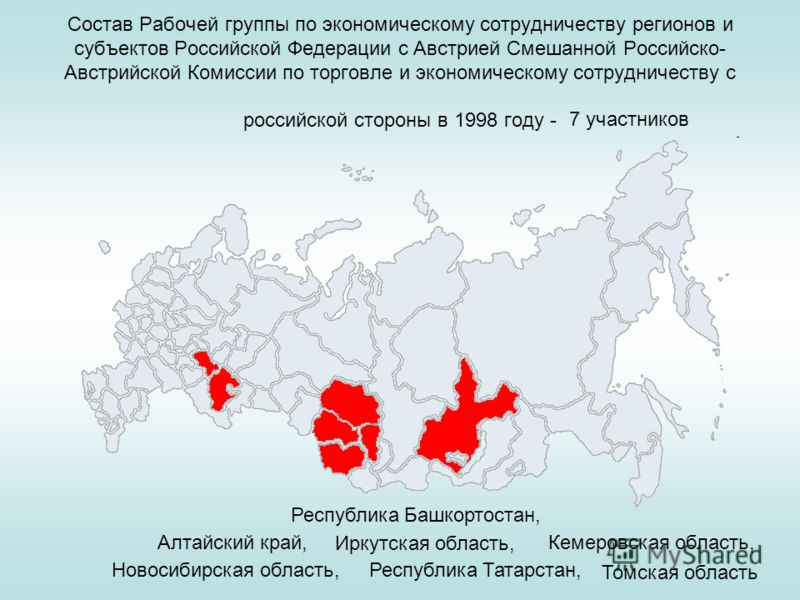 Состав Рабочей группы по экономическому сотрудничеству регионов и субъектов Российской Федерации с Австрией Смешанной Российско- Австрийской Комиссии по торговле и экономическому сотрудничеству с российской стороны в 1998 году - Республика Башкортост