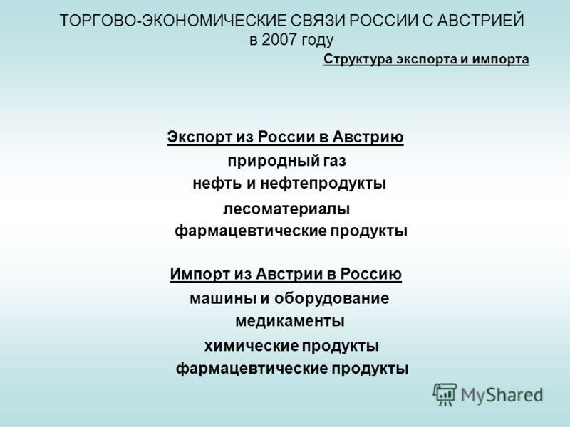 ТОРГОВО-ЭКОНОМИЧЕСКИЕ СВЯЗИ РОССИИ С АВСТРИЕЙ в 2007 году Экспорт из России в Австрию природный газ нефть и нефтепродукты лесоматериалы фармацевтические продукты Импорт из Австрии в Россию машины и оборудование медикаменты химические продукты фармаце