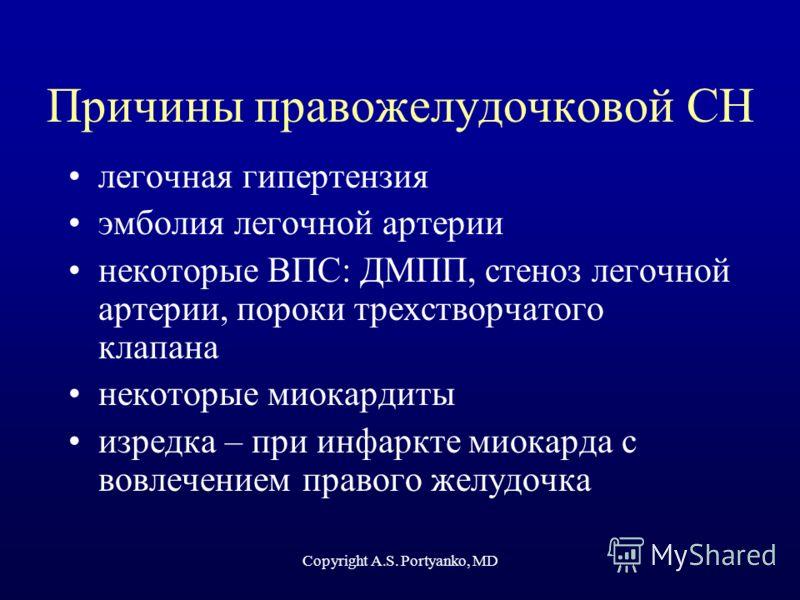 Причины правожелудочковой СН легочная гипертензия эмболия легочной артерии некоторые ВПС: ДМПП, стеноз легочной артерии, пороки трехстворчатого клапана некоторые миокардиты изредка – при инфаркте миокарда с вовлечением правого желудочка