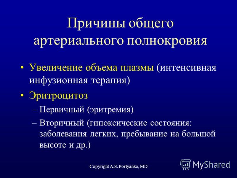 Copyright A.S. Portyanko, MD Причины общего артериального полнокровия Увеличение объема плазмы (интенсивная инфузионная терапия) Эритроцитоз –Первичный (эритремия) –Вторичный (гипоксические состояния: заболевания легких, пребывание на большой высоте