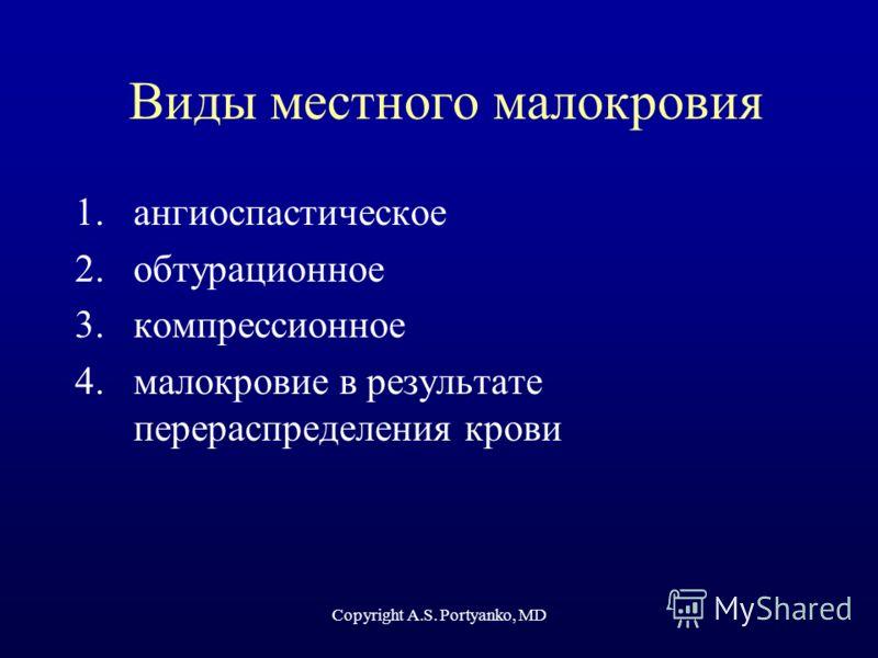 Copyright A.S. Portyanko, MD Виды местного малокровия 1.ангиоспастическое 2.обтурационное 3.компрессионное 4.малокровие в результате перераспределения крови