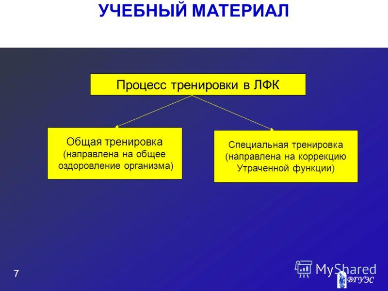 УЧЕБНЫЙ МАТЕРИАЛ 7 Процесс тренировки в ЛФК Специальная тренировка (направлена на коррекцию Утраченной функции) Общая тренировка (направлена на общее оздоровление организма)