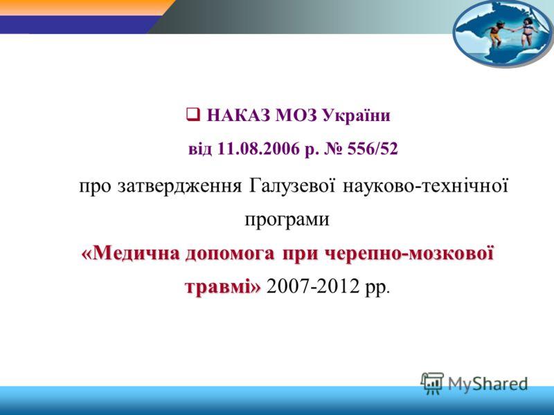 НАКАЗ МОЗ України від 11.08.2006 р. 556/52 «Медична допомога при черепно-мозкової травмі» про затвердження Галузевої науково-технічної програми «Медична допомога при черепно-мозкової травмі» 2007-2012 рр.