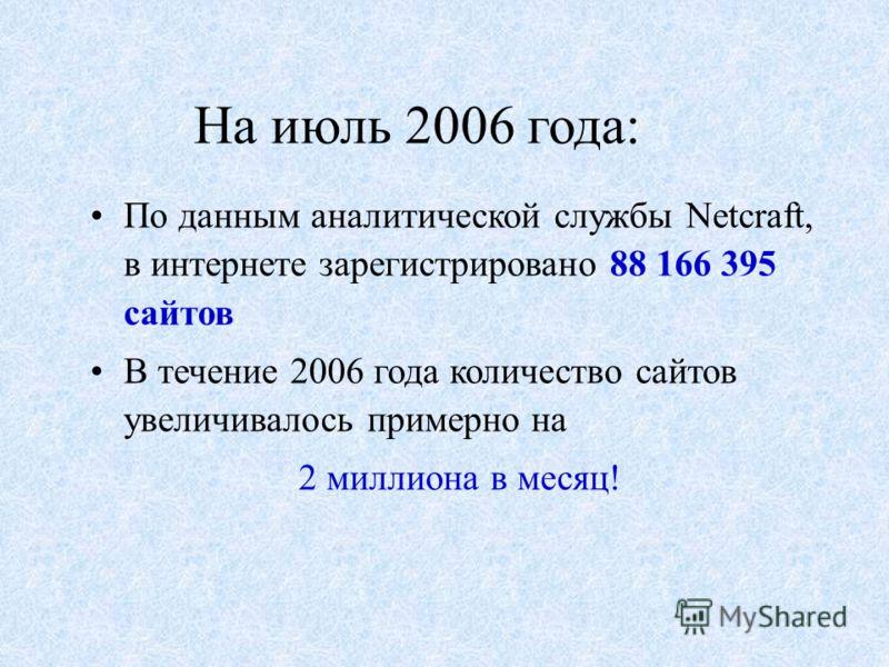 На июль 2006 года: По данным аналитической службы Netcraft, в интернете зарегистрировано 88 166 395 сайтов В течение 2006 года количество сайтов увеличивалось примерно на 2 миллиона в месяц!