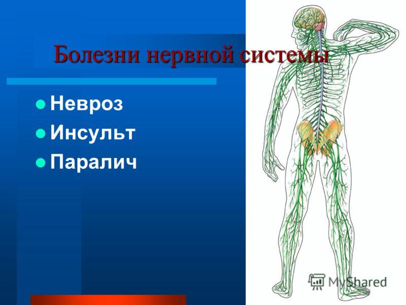 Болезни нервной системы Болезни нервной системы Невроз Инсульт Паралич