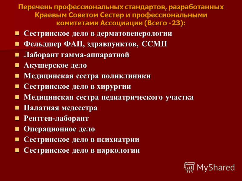Должностная Инструкция Старшей Медицинской Сестры Стационара Скачать