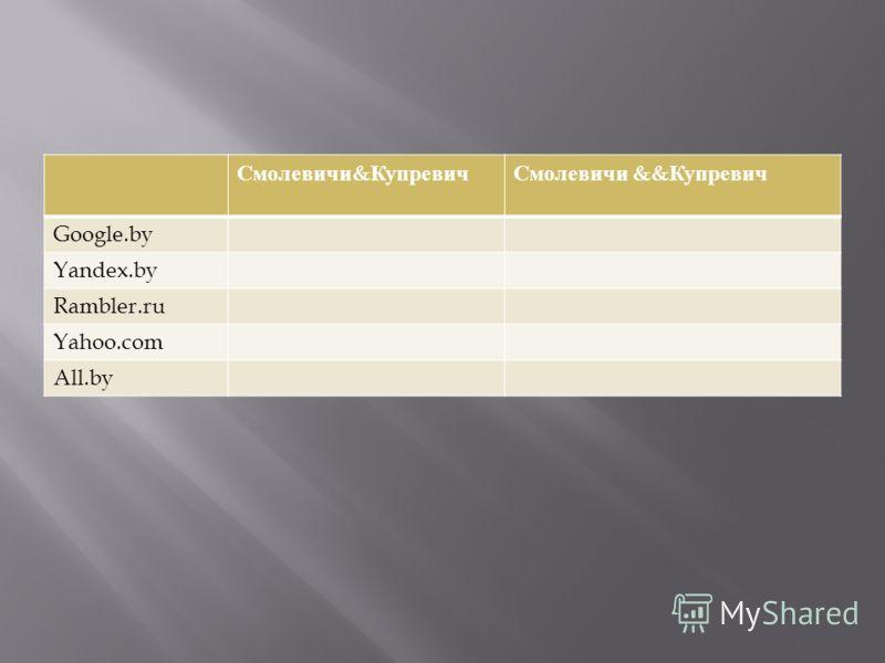 Смолевичи & КупревичСмолевичи && Купревич Google.by Yandex.by Rambler.ru Yahoo.com All.by