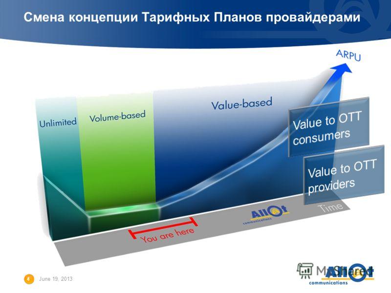 4 June 19, 2013 Смена концепции Тарифных Планов провайдерами