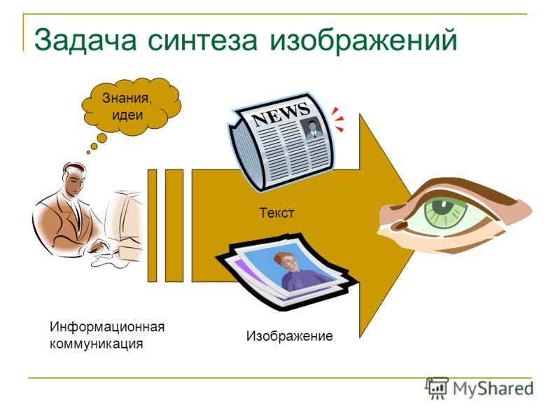 Задача синтеза изображений Знания, идеи Изображение Текст Информационная коммуникация