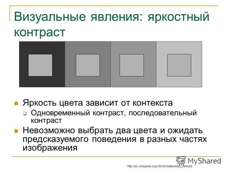 Визуальные явления: яркостный контраст Яркость цвета зависит от контекста Одновременный контраст, последовательный контраст Невозможно выбрать два цвета и ожидать предсказуемого поведения в разных частях изображения http://en.wikipedia.org/wiki/Simul