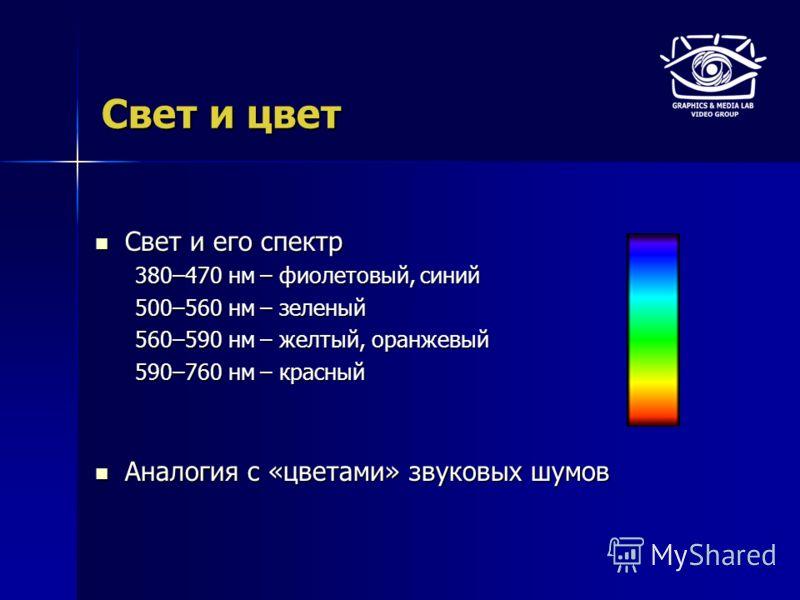 Свет и цвет Свет и его спектр Свет и его спектр 380–470 нм – фиолетовый, синий 500–560 нм – зеленый 560–590 нм – желтый, оранжевый 590–760 нм – красный Аналогия с «цветами» звуковых шумов Аналогия с «цветами» звуковых шумов