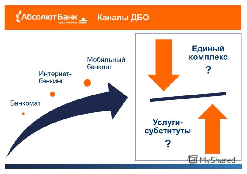 Каналы ДБО Банкомат Интернет- банкинг Мобильный банкинг Единый комплекс ? Услуги- субституты ?