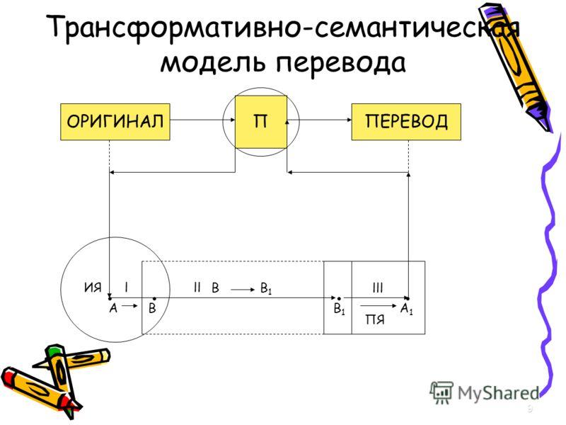 9 ОРИГИНАЛПЕРЕВОД П.... АВ ИЯlllВВ1В1 В1В1 А1А1 lll ПЯ Трансформативно-семантическая модель перевода