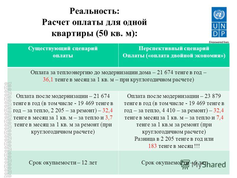 Реальность: Расчет оплаты для одной квартиры (50 кв. м): Существующий сценарий оплаты Перспективный сценарий Оплаты («оплата двойной экономия») Оплата за теплоэнергию до модернизации дома – 21 674 тенге в год – 36,1 тенге в месяц за 1 кв. м – при кру