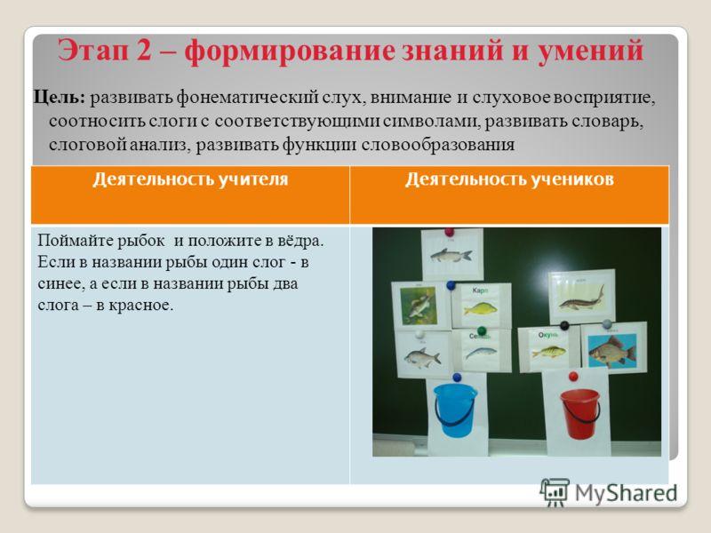 Этап 2 – формирование знаний и умений Цель: развивать фонематический слух, внимание и слуховое восприятие, соотносить слоги с соответствующими символами, развивать словарь, слоговой анализ, развивать функции словообразования Деятельность учителяДеяте