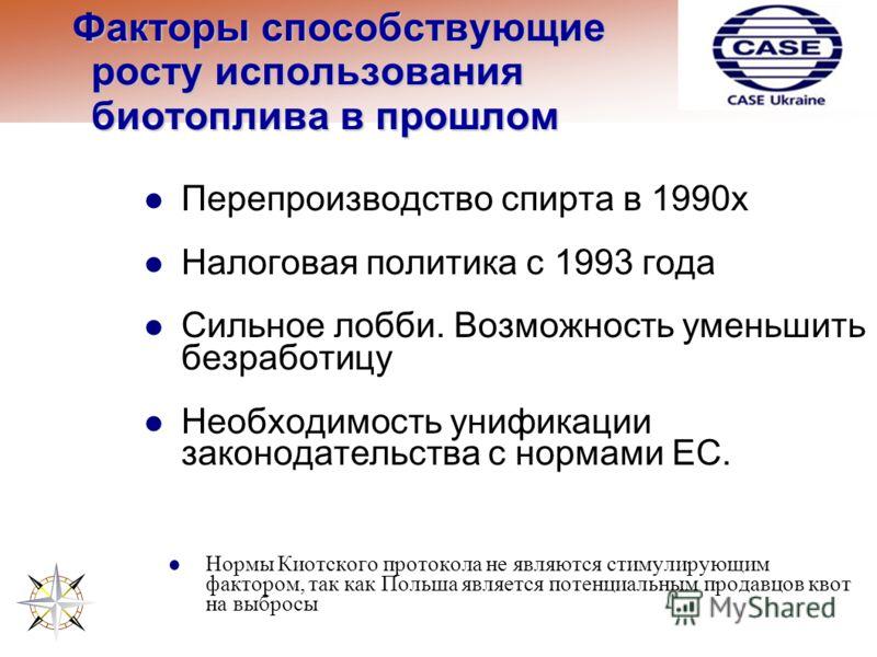 Факторы способствующие росту использования биотоплива в прошлом Перепроизводство спирта в 1990х Налоговая политика с 1993 года Сильное лобби. Возможность уменьшить безработицу Необходимость унификации законодательства с нормами ЕС. Нормы Киотского пр