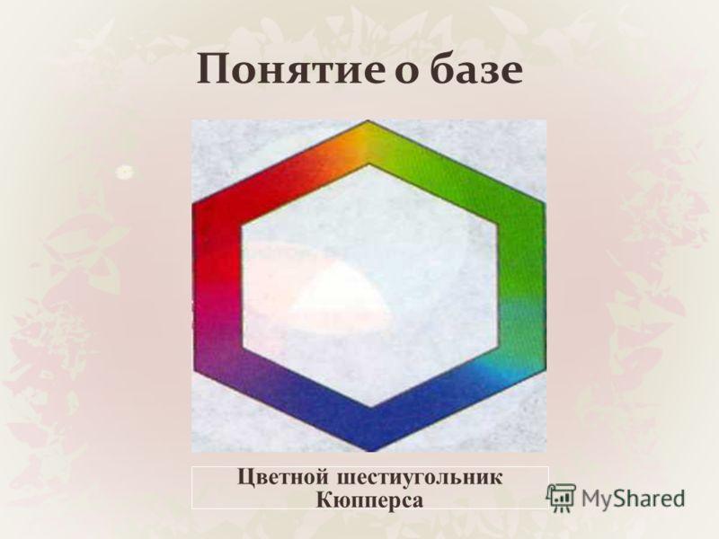 Понятие о базе Цветной шестиугольник Кюпперса