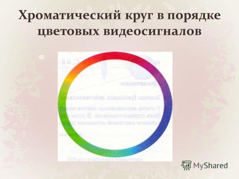 Хроматический круг в порядке цветовых видеосигналов