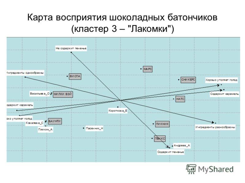 Карта восприятия шоколадных батончиков (кластер 3 – Лакомки)
