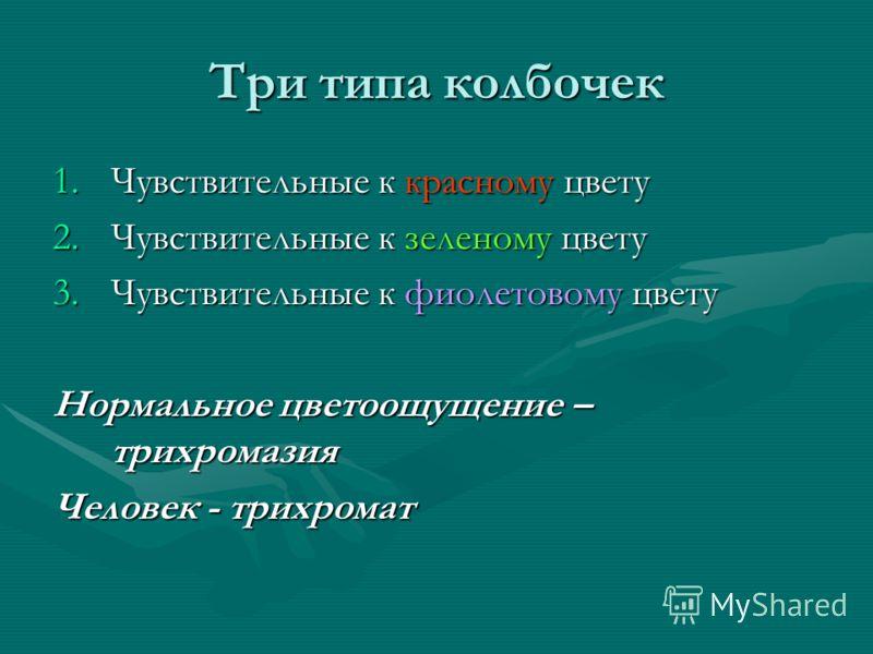 Три типа колбочек 1.Чувствительные к красному цвету 2.Чувствительные к зеленому цвету 3.Чувствительные к фиолетовому цвету Нормальное цветоощущение – трихромазия Человек - трихромат