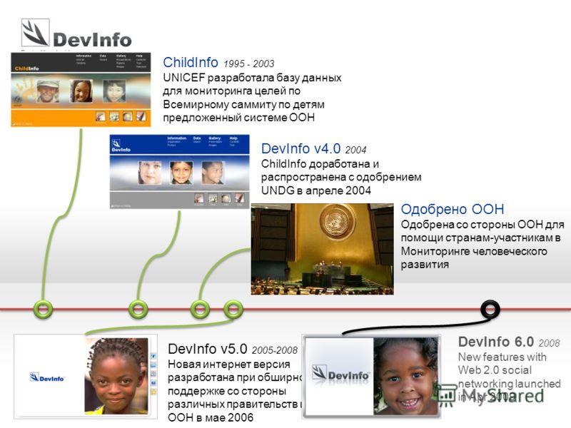 11 ChildInfo 1995 - 2003 UNICEF разработала базу данных для мониторинга целей по Всемирному саммиту по детям предложенный системе ООН DevInfo v4.0 2004 ChildInfo доработана и распространена с одобрением UNDG в апреле 2004 Одобрено ООН Одобрена со сто