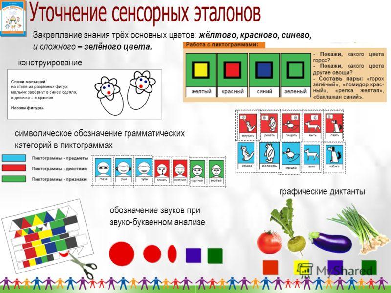 Закрепление знания трёх основных цветов: жёлтого, красного, синего, и сложного – зелёного цвета. обозначение звуков при звуко-буквенном анализе символическое обозначение грамматических категорий в пиктограммах графические диктанты конструирование