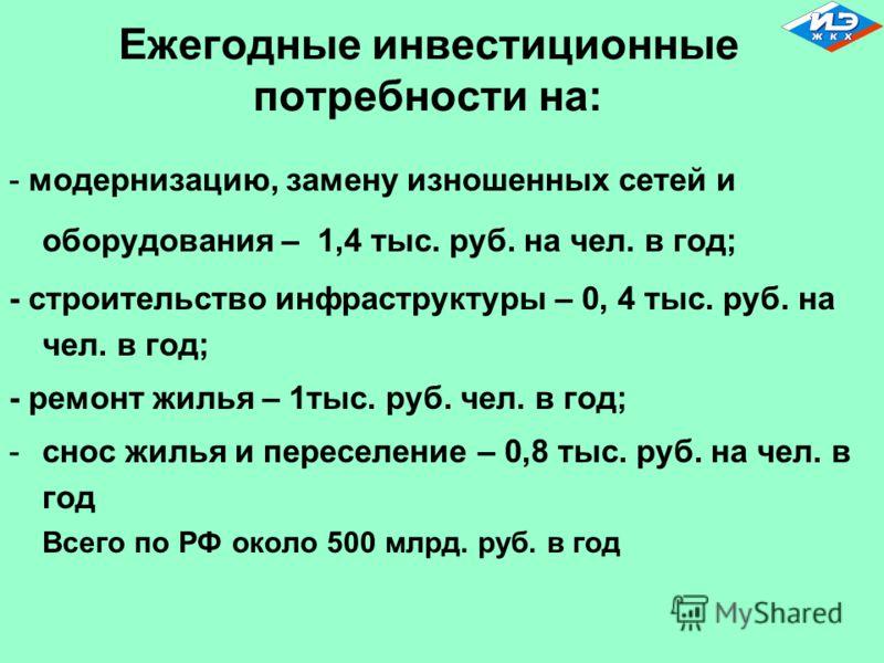 Ежегодные инвестиционные потребности на: - модернизацию, замену изношенных сетей и оборудования – 1,4 тыс. руб. на чел. в год; - строительство инфраструктуры – 0, 4 тыс. руб. на чел. в год; - ремонт жилья – 1тыс. руб. чел. в год; -снос жилья и пересе