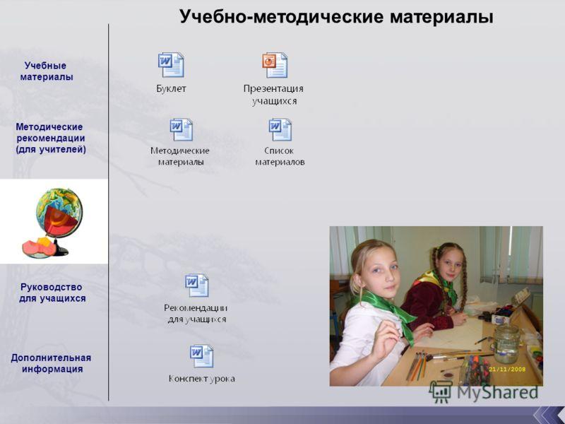 Учебно-методические материалы Учебные материалы Методические рекомендации (для учителей) Руководство для учащихся Дополнительная информация