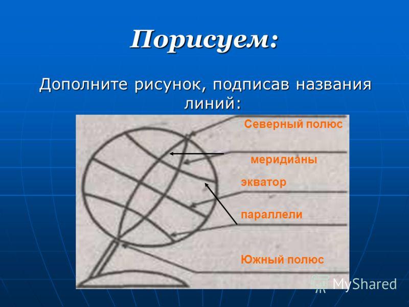 Порисуем: Дополните рисунок, подписав названия линий: Северный полюс меридианы экватор параллели Южный полюс
