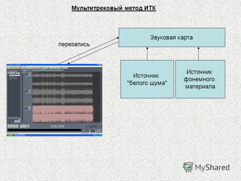 Звуковая карта Мультитрековый метод ИТК Источник белого шума Источник фонемного материала перезапись