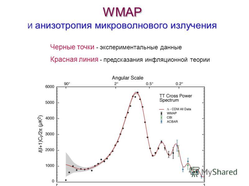 WMAP И анизотропия микроволнового излученияWMAP Черные точки - экспериментальные данные Красная линия - предсказания инфляционной теории