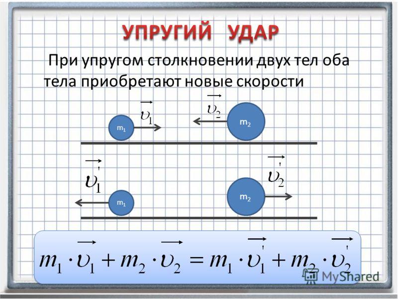 При упругом столкновении двух тел оба тела приобретают новые скорости m2m2 m1m1 m2m2 m1m1