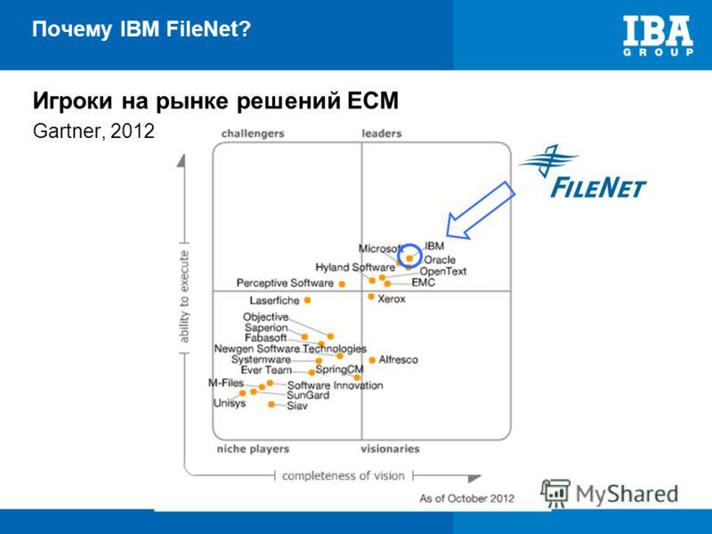 Почему IBM FileNet? Игроки на рынке решений ECM Gartner, 2012