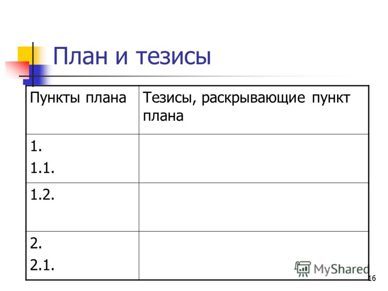 16 План и тезисы Пункты планаТезисы, раскрывающие пункт плана 1. 1.1. 1.2. 2. 2.1.