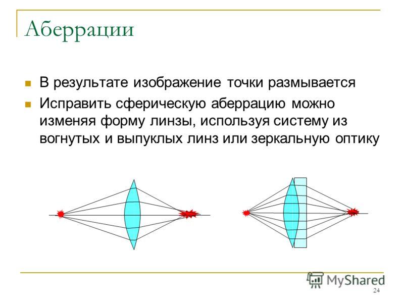 24 Аберрации В результате изображение точки размывается Исправить сферическую аберрацию можно изменяя форму линзы, используя систему из вогнутых и выпуклых линз или зеркальную оптику