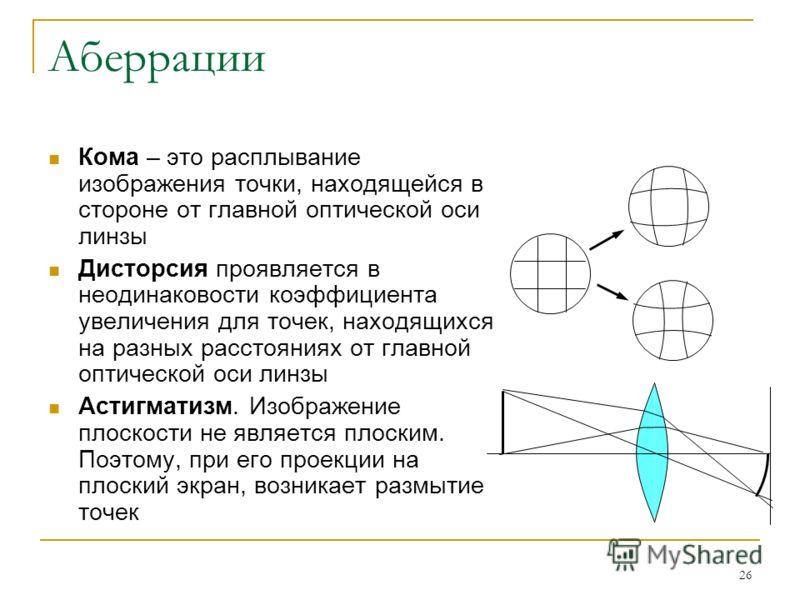 26 Аберрации Кома – это расплывание изображения точки, находящейся в стороне от главной оптической оси линзы Дисторсия проявляется в неодинаковости коэффициента увеличения для точек, находящихся на разных расстояниях от главной оптической оси линзы А