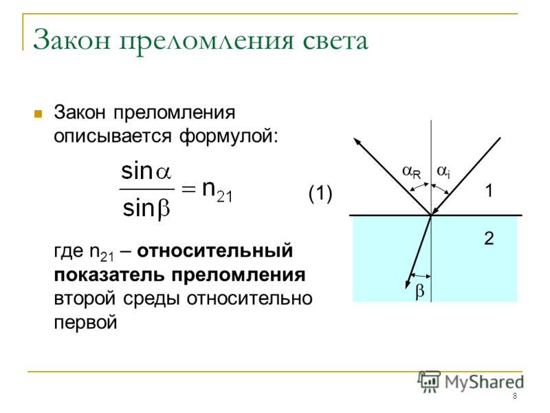8 Закон преломления света Закон преломления описывается формулой: (1) где n 21 – относительный показатель преломления второй среды относительно первой i R 1 2
