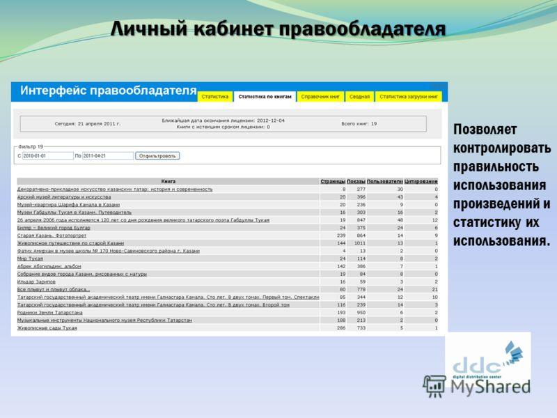 Личный кабинет правообладателя Позволяет контролировать правильность использования произведений и статистику их использования.
