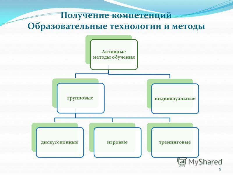9 Получение компетенций Образовательные технологии и методы Активные методы обучения групповыедискуссионныеигровыетренинговыеиндивидуальные