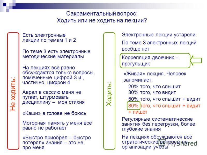 Сакраментальный вопрос: Ходить или не ходить на лекции? Есть электронные лекции по темам 1 и 2 По теме 3 есть электронные методические материалы На лекциях всё равно обсуждаются только вопросы, помеченные цифрой 3 и, частично, цифрой 4 Аврал в сессию