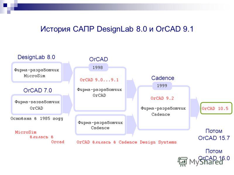 История САПР DesignLab 8.0 и OrCAD 9.1 DesignLab 8.0 OrCAD 7.0 Cadence Потом OrCAD 15.7 Потом OrCAD 16.0 OrCAD