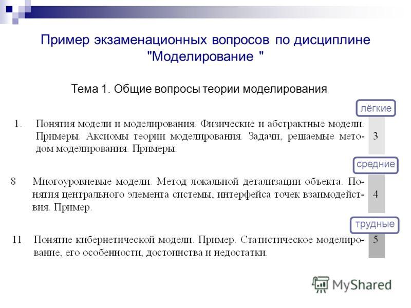 Пример экзаменационных вопросов по дисциплине Моделирование  Тема 1. Общие вопросы теории моделирования лёгкие средние трудные