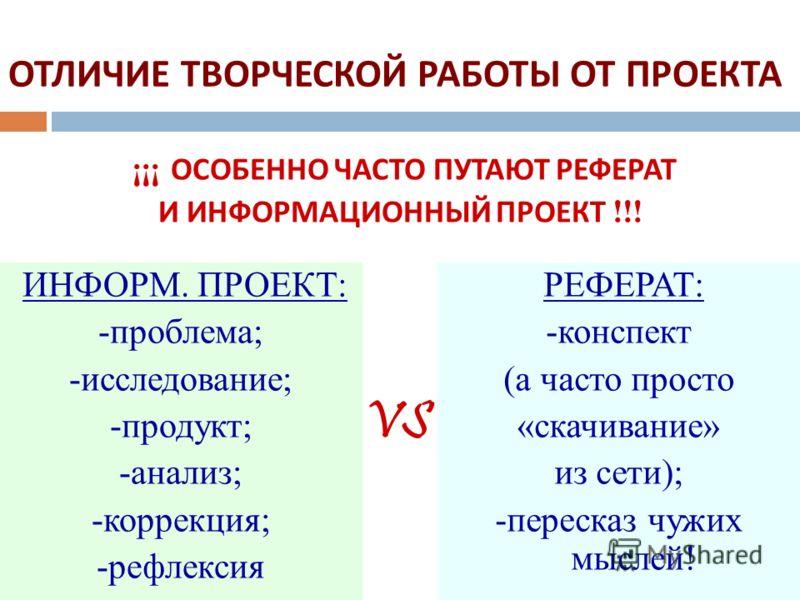 ОТЛИЧИЕ ТВОРЧЕСКОЙ РАБОТЫ ОТ ПРОЕКТА ¡¡¡ ОСОБЕННО ЧАСТО ПУТАЮТ РЕФЕРАТ И ИНФОРМАЦИОННЫЙ ПРОЕКТ !!! ИНФОРМ. ПРОЕКТ: -проблема; -исследование; -продукт; -анализ; -коррекция; -рефлексия РЕФЕРАТ: -конспект (а часто просто «скачивание» из сети); -пересказ