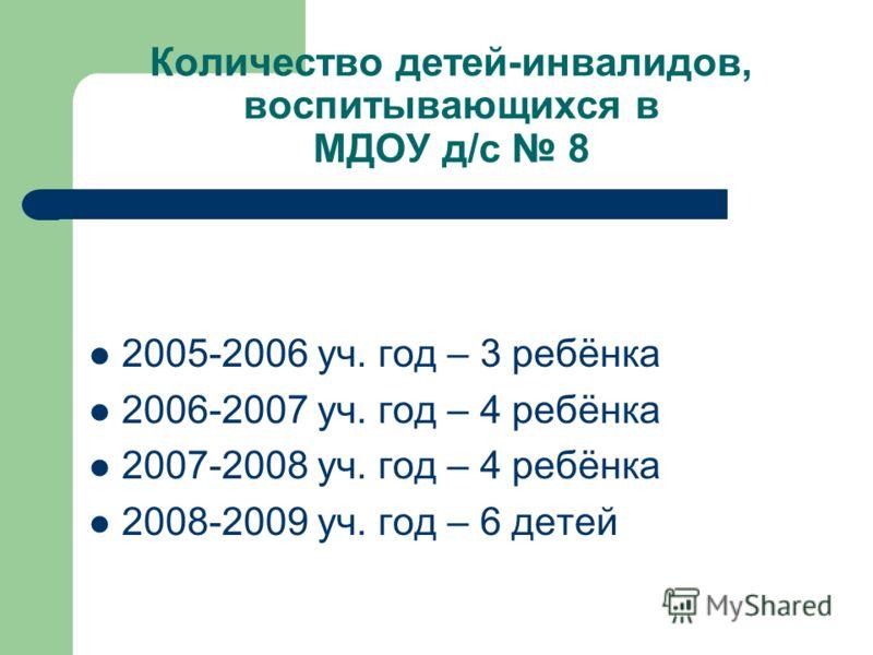 Количество детей-инвалидов, воспитывающихся в МДОУ д/с 8 2005-2006 уч. год – 3 ребёнка 2006-2007 уч. год – 4 ребёнка 2007-2008 уч. год – 4 ребёнка 2008-2009 уч. год – 6 детей